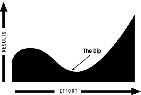 The-Dip